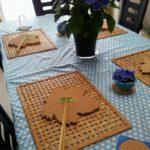 2015 5月後半テーブル